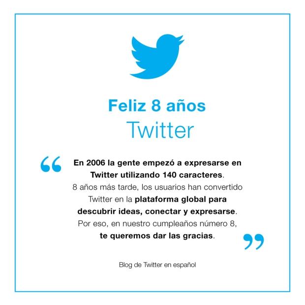 feliz-dia-twitter