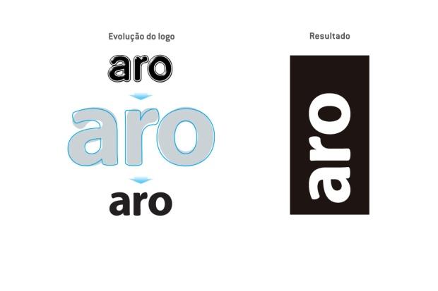 Evolución del logo.